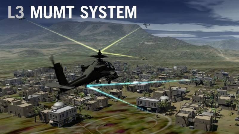 L3's MUMT System Improves Situational Awareness on the Battlefield